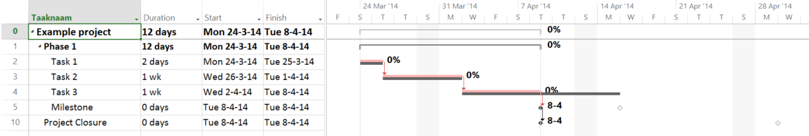 Picture of a Tracking Gantt view where a filter is applied