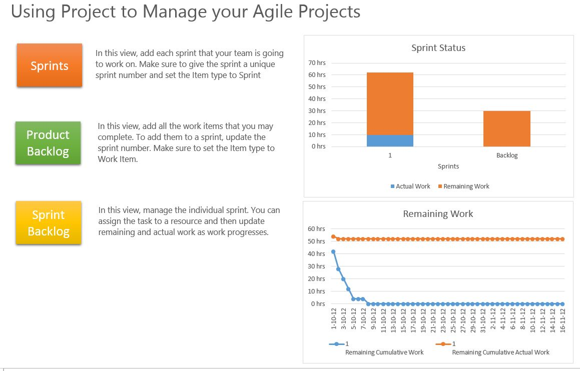 microsoft project agile template